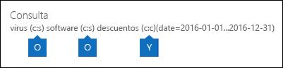 Ejemplo de la consulta que se crea al usar la lista de palabras clave y una condición