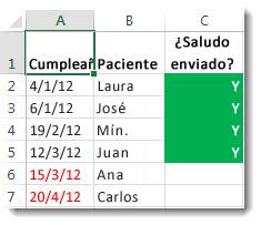 Muestra de formato condicional en Excel