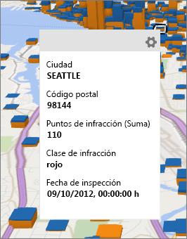 Tarjeta de Datos que muestra detalles del punto de datos