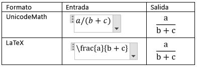 Crear fracciones en lineal
