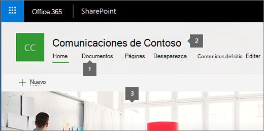 Página de inicio del sitio de comunicación