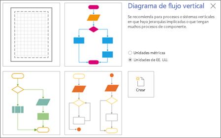 Captura de la pantalla Diagrama de flujo vertical que muestra las opciones de plantilla y unidad de medida.