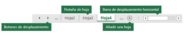 Pestañas de hojas de Excel según se ve en la parte inferior del panel de Excel