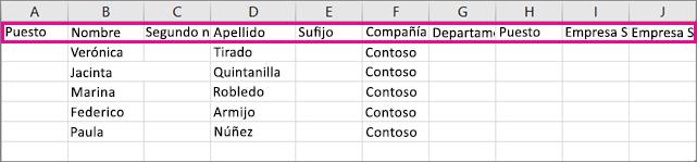 Aquí se muestra el aspecto que tiene el archivo .csv de ejemplo en Excel.