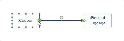 Forma de mensaje con final resaltadas en verde y conectada a otra forma línea de vida