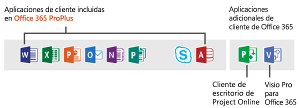 Aplicaciones cliente de Office 365