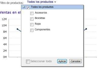 Filtro de elementos web con todos los productos seleccionados