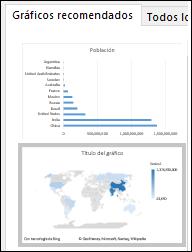 Gráfico de valor recomendado del gráfico de mapa de Excel