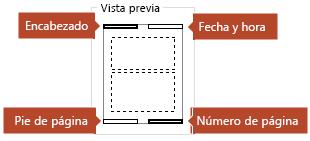 La Vista previa de la imagen muestra los elementos que aparecerán en las páginas de notas impresas.