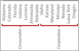 Jerarquía de datos con marcas de graduación
