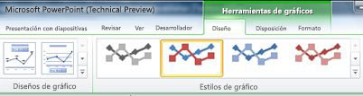 La pestaña contextual Herramientas de gráficos aparecerá sólo si hay un gráfico seleccionado.
