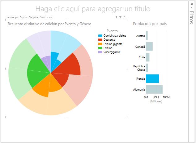 use varias visualizaciones de Power View para generar informes atractivos e interactivos