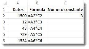 Datos en la columna A, fórmulas en la columna B y el número 3 en la celda C2