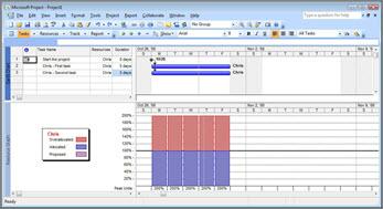 Vista de Microsoft Project que muestra la sobrecarga de Carlos