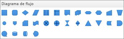 Diagrama de flujo de PPT para Mac