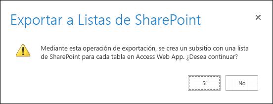 Captura de pantalla del cuadro de diálogo de confirmación. Al hacer clic en Sí se exportan los datos a las listas de SharePoint y al hacer clic en No se cancela la exportación.