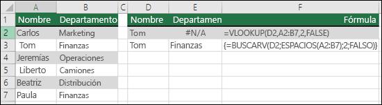 Uso de BUSCARV con ESPACIOS en una fórmula de matriz para eliminar los espacios iniciales y finales.  La fórmula de la celda E3 es {=BUSCARV(D2;ESPACIOS(A2:B7);2;FALSO)} y es necesario escribirla con CTRL+MAYÚS+ENTRAR.