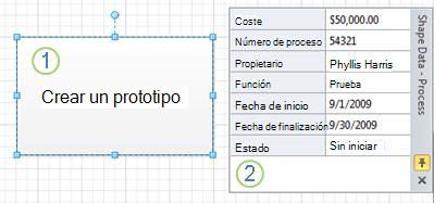 Forma de proceso sin gráficos de datos
