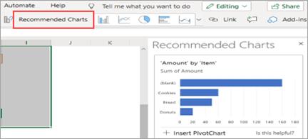 Muestra la interfaz de usuario de los Gráficos recomendados