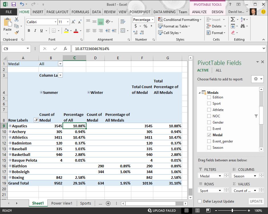 La tabla dinámica muestra datos de porcentaje