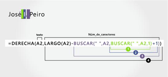 La segunda función de BÚSQUEDA en una fórmula para separar nombre, segundo nombre y apellidos