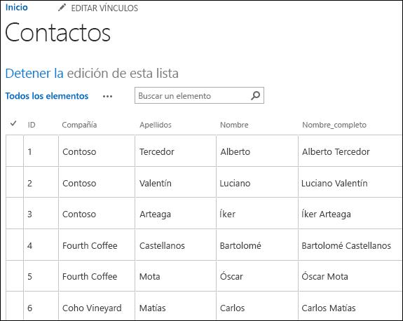 Lista de SharePoint en la que se muestran seis registros de contactos