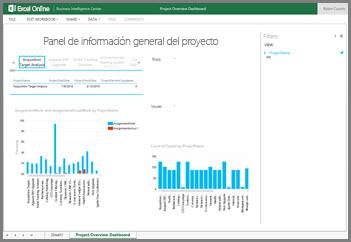 El libro Panel de información general del proyecto proporciona información de tarea de nivel alto para sus proyectos