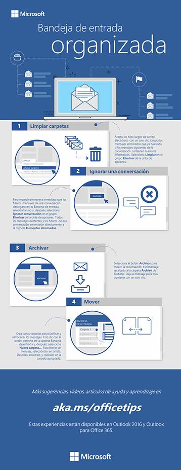 La infografía de la bandeja de entrada organizada para Outlook
