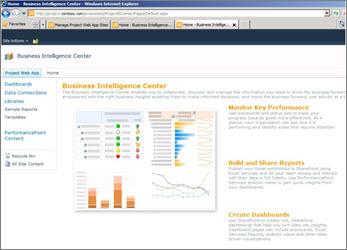 El sitio del Centro de inteligencia empresarial en SharePoint Server 2010