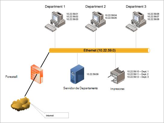 Descargar plantilla de diagrama de LAN Ethernet