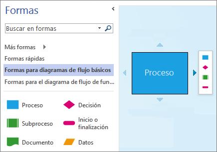 Captura de pantalla del panel Formas y de una página de diagrama que muestra una forma, las flechas de conexión automática y la minibarra de herramientas.