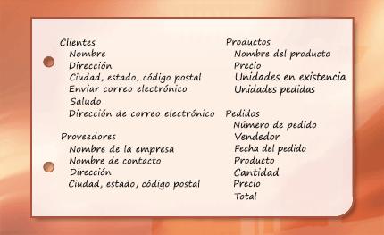 Captura de pantalla de elementos de información agrupados por temas