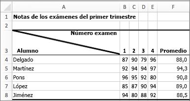 Ejemplo que muestra dos valores en una celda