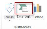 SmartArt en el grupo Ilustraciones de la pestaña Insertar