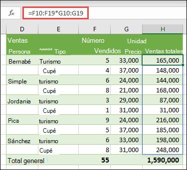 Función de matriz de varias celdas en la celda H10 = F10: F19 * G10: G19 para calcular el número de coches vendidos por precio unitario