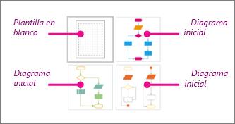 Miniaturas del diagrama de flujo básico de Visio: 1 plantilla en blanco y 3 diagramas de inicio
