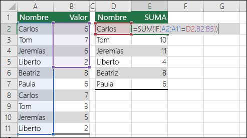 Ejemplo de fórmula de matriz con referencias de rango que no coinciden y causan un error #N/A.  La fórmula de la celda E2 es {=SUMA(SI(A2:A11=D2;B2:B5))} y es necesario escribirla con CTRL+MAYÚS+ENTRAR.