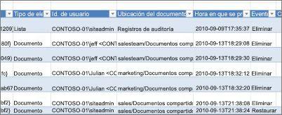 Eliminar datos de informes de auditoría