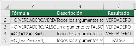 Ejemplos de uso de la función O.
