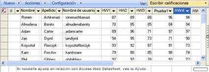 La vista de hoja de datos Escribir calificaciones permite actualizar las calificaciones.