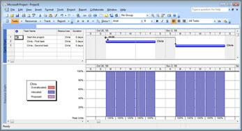 Vista de Microsoft Project que muestra las tareas consecutivas de Chris para que no se sobrecargue