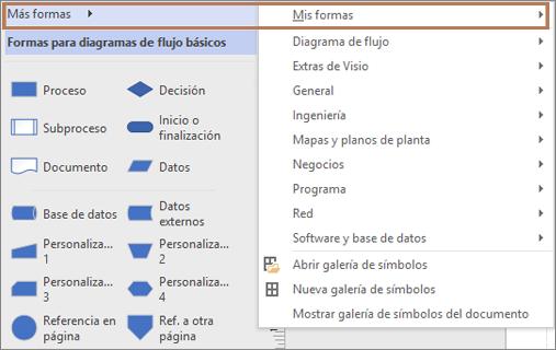 Crear un diagrama del visualizador de datos soporte de office agregue una o ms galeras de smbolos con la opcin ms formas ccuart Image collections