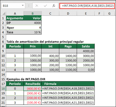 Ejemplo de la función int con amortización de préstamo de capital