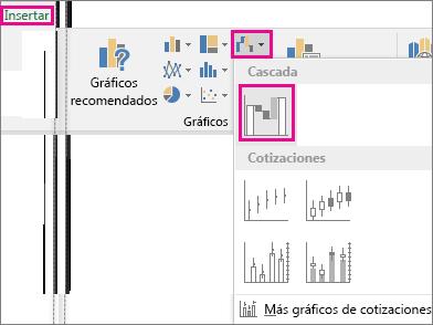 Imagen que muestra los comandos de la cinta de opciones para insertar una gráfico Cascada