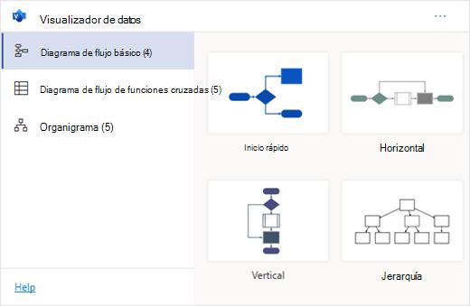 El complemento del visualizador de datos tiene varios tipos de diagramas entre los que elegir.