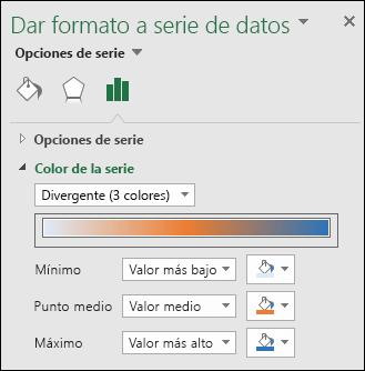 Opciones de color de serie de gráficos de mapa de Excel