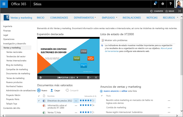 Los sitios de grupo de Office 365 permiten a los miembros de las organizaciones trabajar juntos