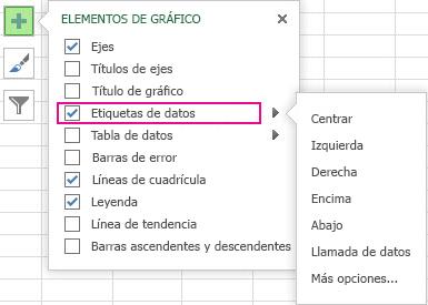 Opciones de etiqueta de datos debajo de Elementos de gráfico