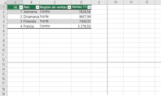 Dividir paneles en un libro de Excel