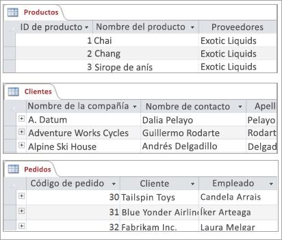 Fragmentos de tablas de productos, clientes y pedidos